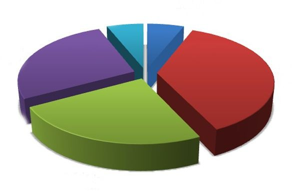 İşte son anket, iktidar oy baybediyor 1