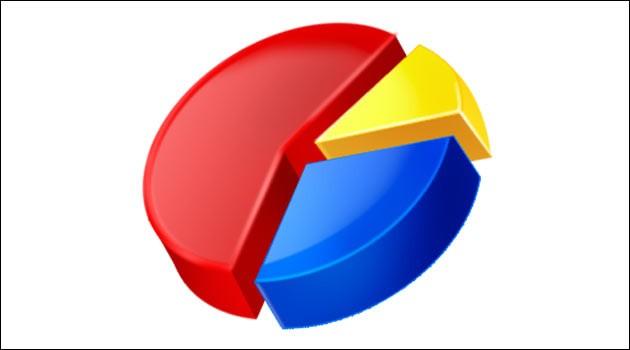 İşte son anket, iktidar oy baybediyor 8