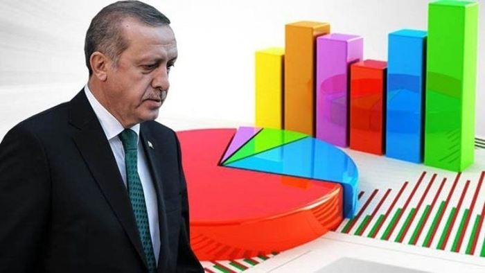 Yavaş mı İmamoğlu mu Erdoğan'ın karşısında daha güçlü 1