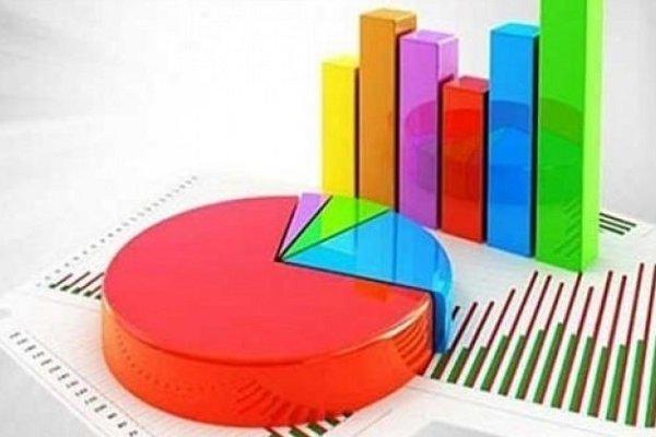 GYİAD Anketi: Ekonomik önlemler yeterli değil