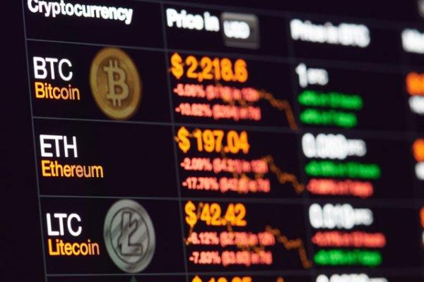 Interactive Brokers, kriptopara işlemlerine başlıyor