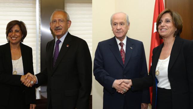 TÜSİAD liderlerle görüştü