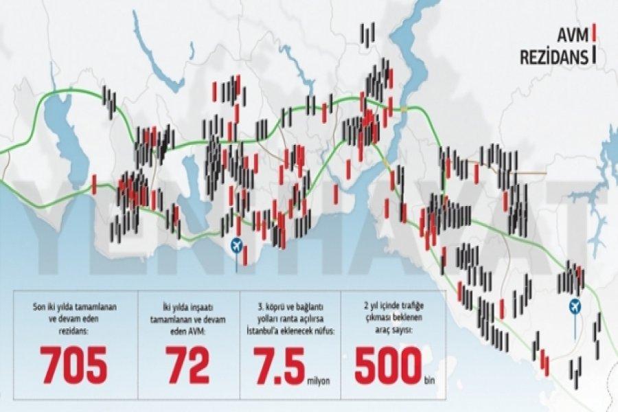 İstanbul'un inşaat haritası ürkütüyor