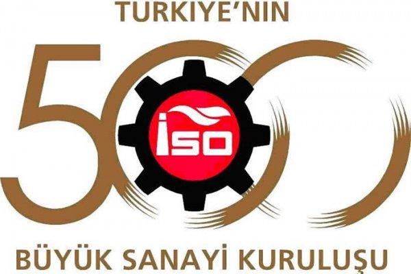 Kayserili 15 firma İSO ilk 500 listesinde