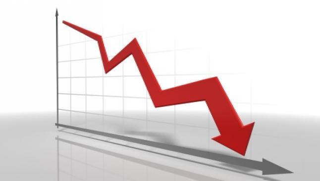 Endeks yüzde 1.53 kayıpla 64,427'den kapandı