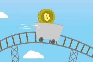 Bitcoin'de şok düşüş