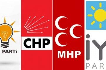 ABD yaptırım kararı: 4 partiden ortak açıklama